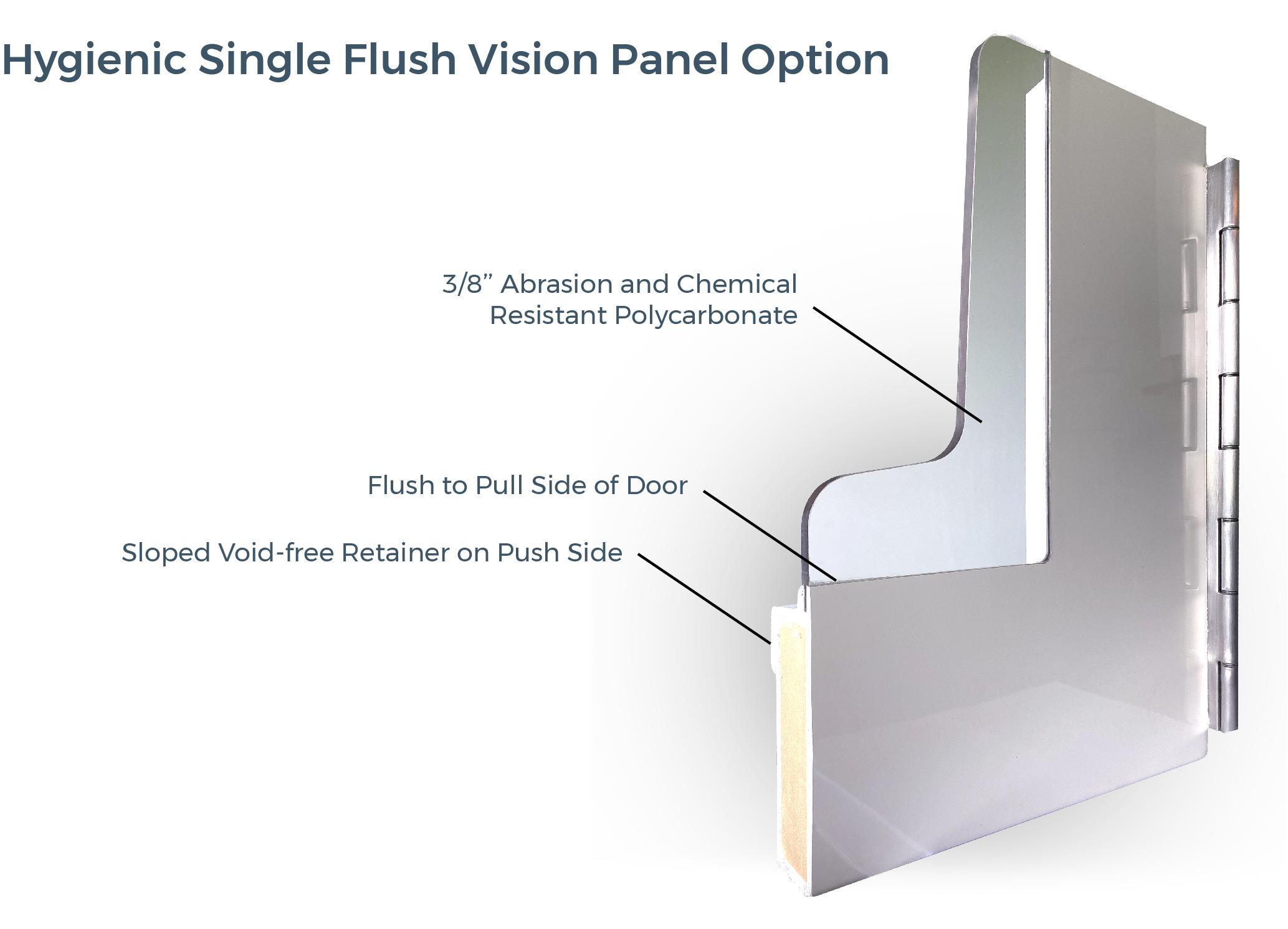FRP Door Hygienic Single Flush Vision Panel Option